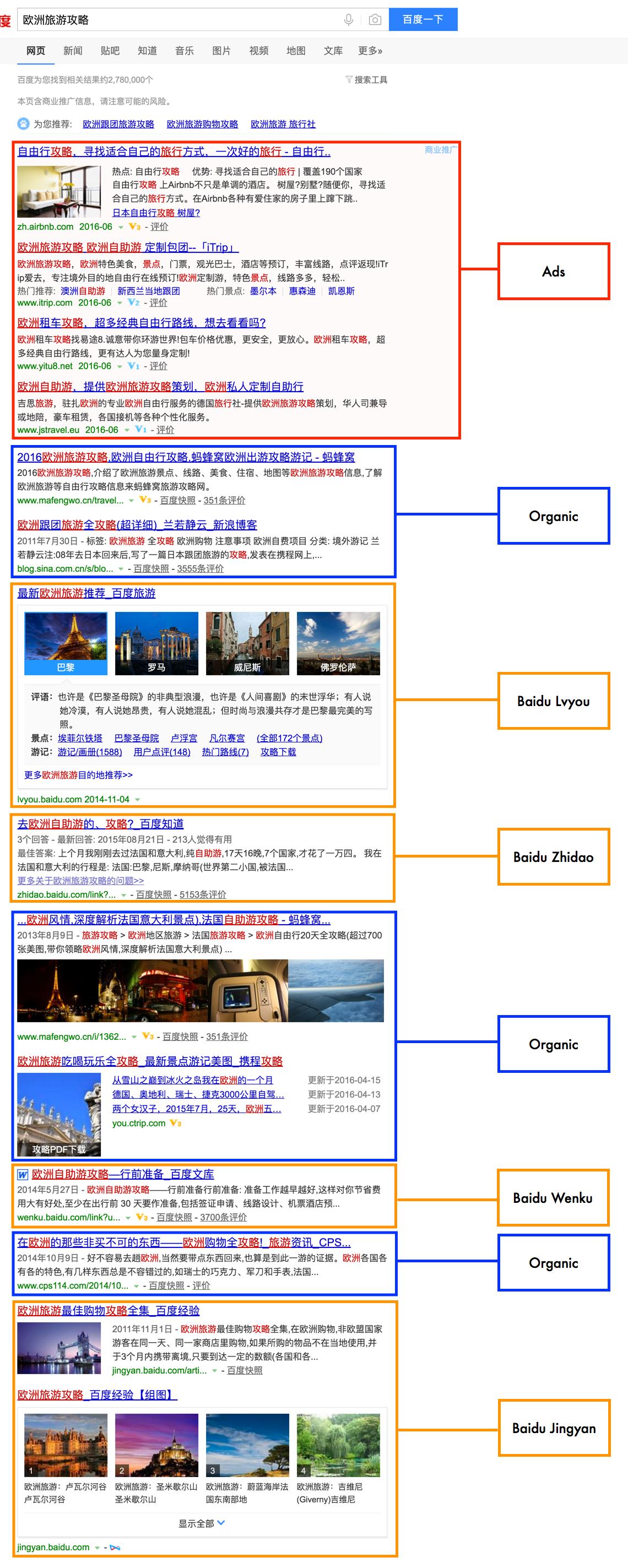 바이두 SEO 검색페이지 (정보 제공)