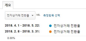 구글SEO효과